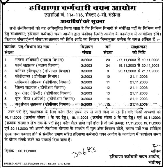 Kanishth Developers and refence Asstt (Haryana Public Service Commission (HPSC))