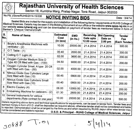 Supply of Electro Cautery (Rajasthan University of Health Sciences (RUHS))