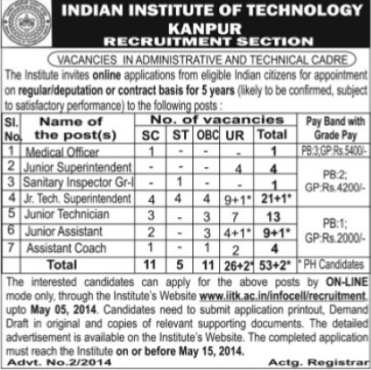 Medical Officer and Junior Technician (Indian Institute of Technology (IITK))