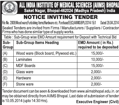 Supply of Glass ware and Stone ware (All India Institute of Medical Sciences (AIIMS))