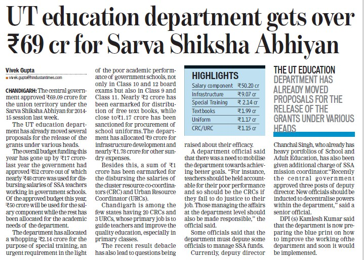 Edu Deptt gets over Rs 69 cr for Sarva Shiksha Abhiyan (Education Department Chandigarh Administration)