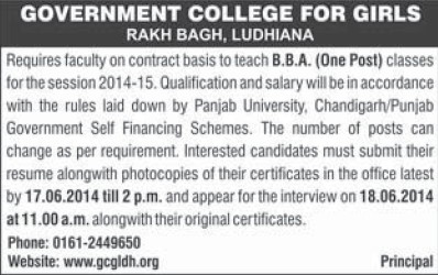 Faculty for BBA (Government College for Women)