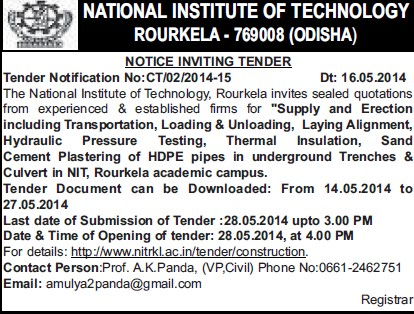 Supply of Hydraulic pressure testing machine (National Institute of Technology (NIT))