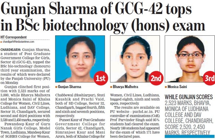 Gunjan Sharma done top in BSc Biotechnology (PG Government College for Girls (GCG Sector 42))