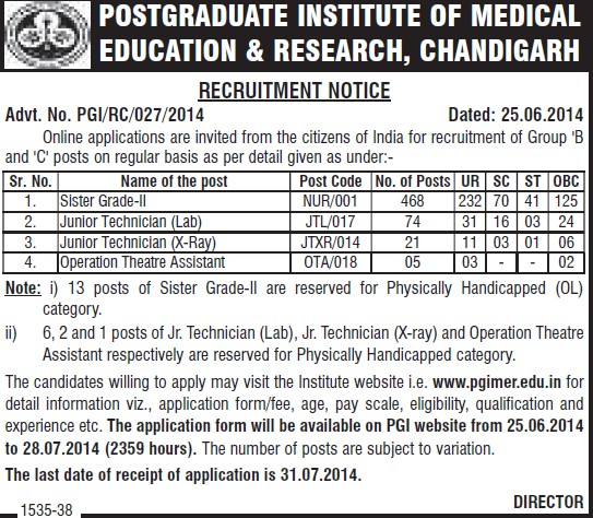 Operation Theatre Assistant and Junior Technician (Post-Graduate Institute of Medical Education and Research (PGIMER))