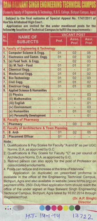Asso Professor for Biotechnology (RBS Engineering Technical Campus Bichpuri)
