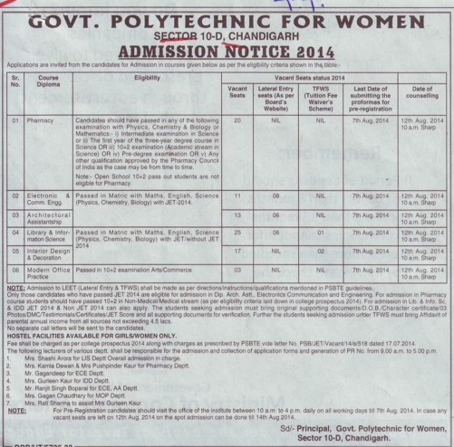 Diploma in Modern office practice (Government Polytechnic for Women (Sector 10))