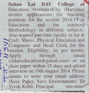 Head clerk required (Sohan Lal DAV College of Education)