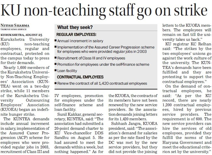 KU non teaching staff go on strike (Kurukshetra University)