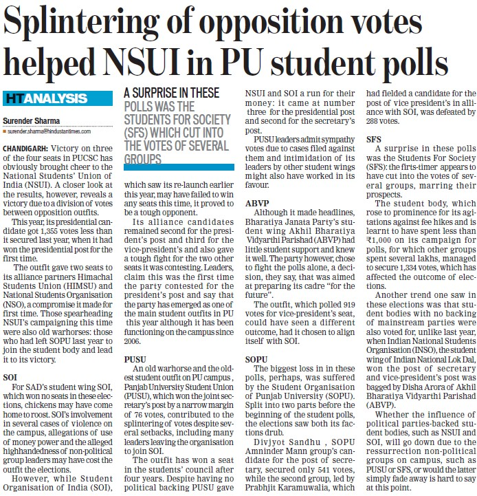 Splintering of opposition votes helped NSUI in PU (National Students Union of India NSUI Punjab)