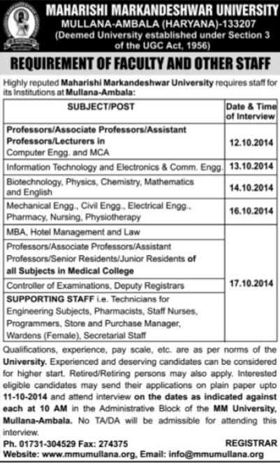 Asstt Professor and Lecturers (Maharishi Markandeshwar University)