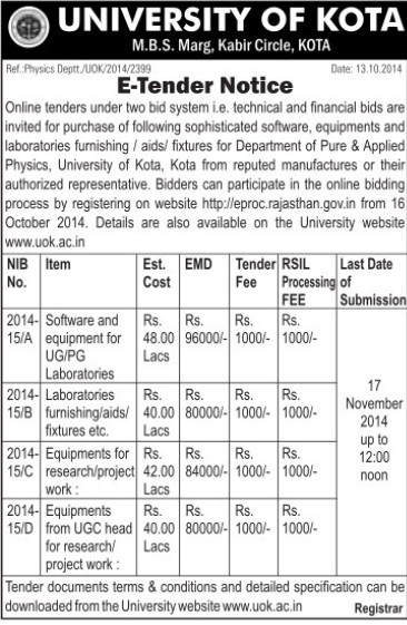 Supply of Software equipments (University of Kota)