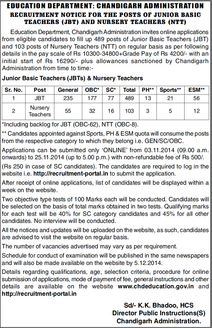JBT and Nursery Teachers (Education Department Chandigarh Administration)