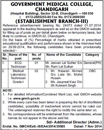 ECG Technician (Government Medical College and Hospital (Sector 32))