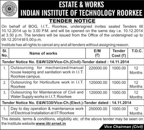 Outsourcing of Horticulture works (Indian Institute of Technology (IITR))