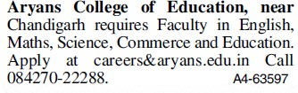 Faculty for English and Science (Aryans College of Education)