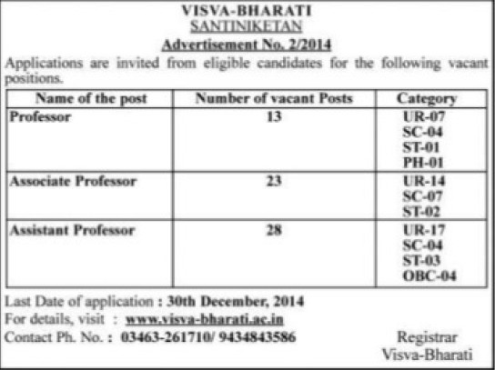 Associate Professor (Visva Bharati University)