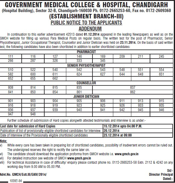 Pharmacist and Junior Dietician (Government Medical College and Hospital (Sector 32))