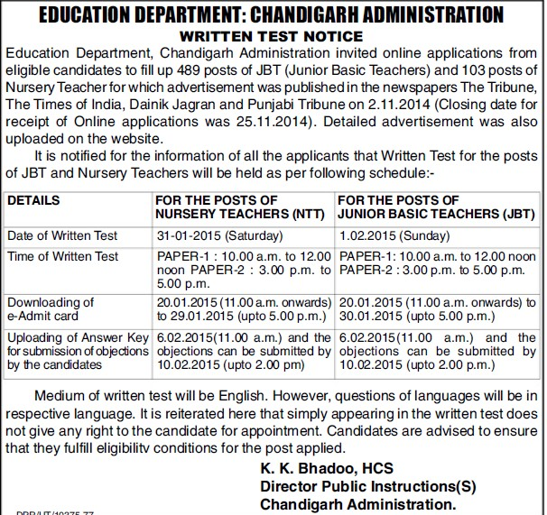 Junior Basic Teacher (JBT) (Education Department Chandigarh Administration)