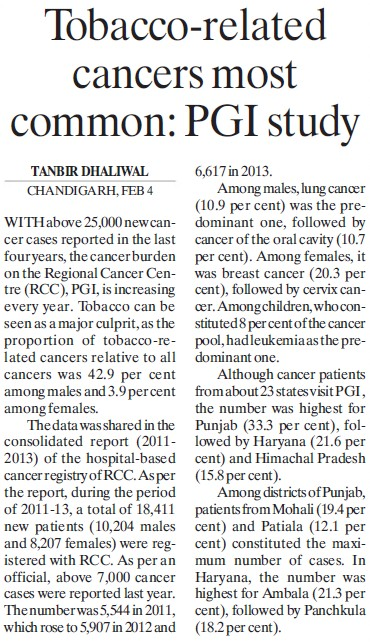 Tobacco related cancers most common, PGI (Post-Graduate Institute of Medical Education and Research (PGIMER))