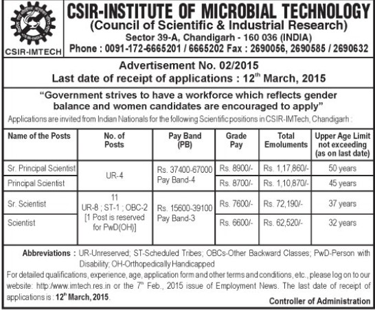 Principal Scientist (Institute of Microbial Technology (IMTECH))