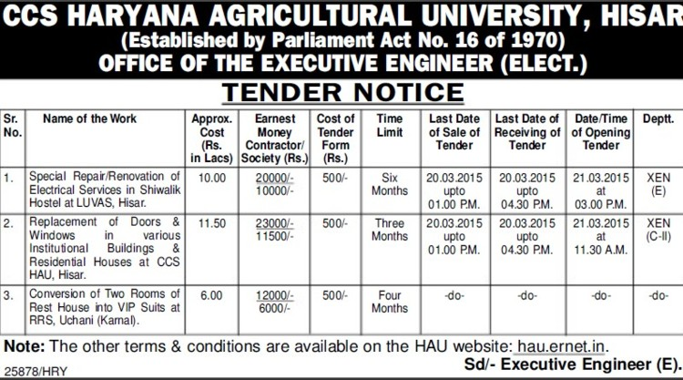 Replacement of Dorrs (Ch Charan Singh Haryana Agricultural University (CCSHAU))