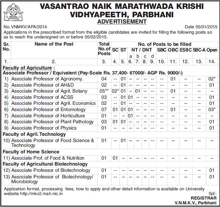 Associate Professor of Agronomy (Marathwada Agricultural University)