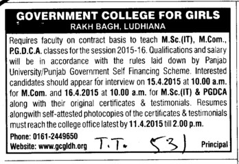 Faculty on contract basis (Government College for Women)