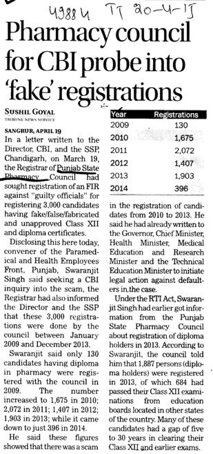Pharmacy council for CBI probe into fake registration (Punjab Pharmacy Council)