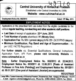 Faculty on regular basis (Central University of Himachal Pradesh)