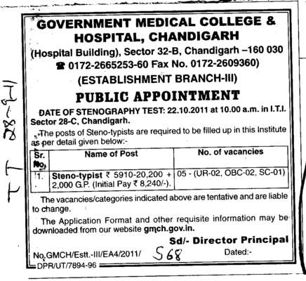 Public Appointment (Government Medical College and Hospital (Sector 32))