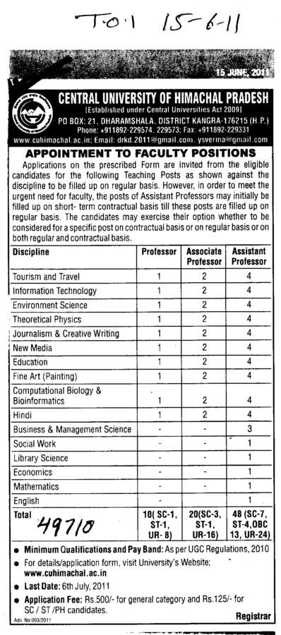 Professors Assistant Professors and Associate Professors (Central University of Himachal Pradesh)
