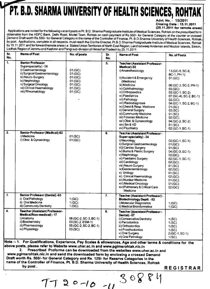 Senior Professors (Pt BD Sharma University of Health Sciences (BDSUHS))