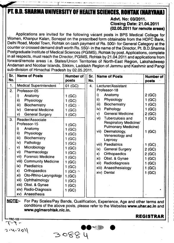 Reader and Associate Professsors (Pt BD Sharma University of Health Sciences (BDSUHS))