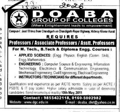 Professors Associate Professors and Assistant Professors (Doaba Group of Colleges (DGC))