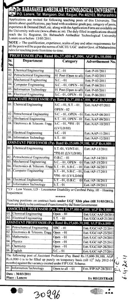 Professors Associate Professors and Assistant Professors (Dr Babasaheb Ambedkar Technological University, Lonere)