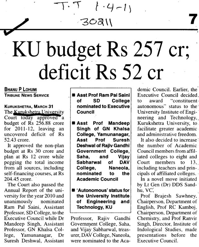 KU budget Rs 257cr deficit Rs 52cr (Kurukshetra University)