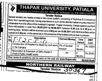 Construction of Polytechnic Building and Renovation (Thapar University)