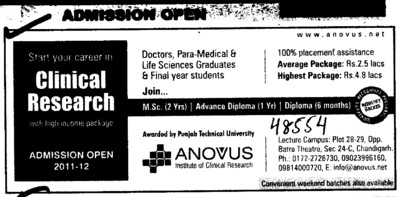 Clinical Research (Anovus Institute of Clinical Research)