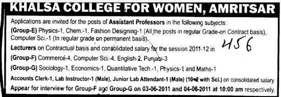 Assistant Proffessor Accounts Clerk and Lecturer etc (Khalsa College for Women)