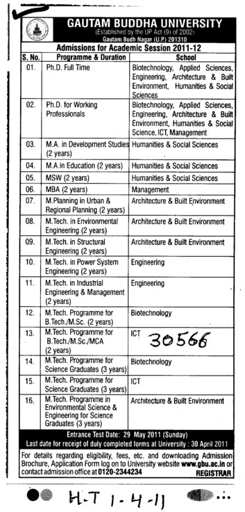 PhD MA MBA and MTech etc (Gautam Buddha University (GBU))