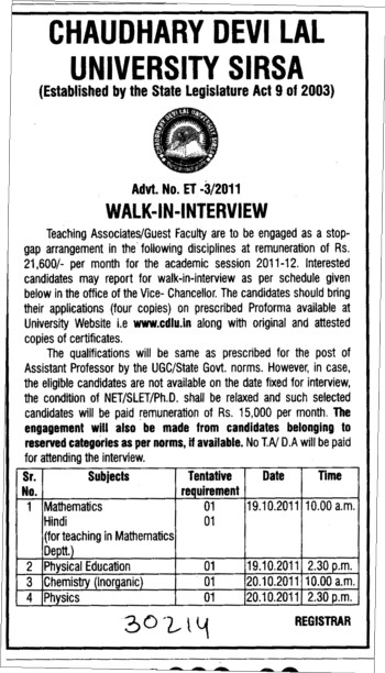 Lecturers for Physical Education and Physics etc (Chaudhary Devi Lal University CDLU)