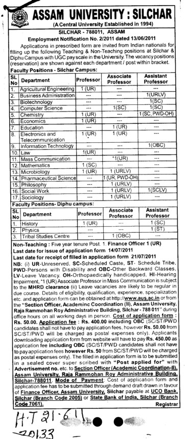Proffessors Associate Proffessors and Assistant Proffessors etc (Assam University)
