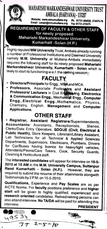 Faculty an other Staff required (Maharishi Markandeshwar University)