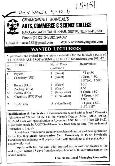 Lecturers in Physics and Chemistry etc (Gramonnati Mandals Arts Commerce and Science College)