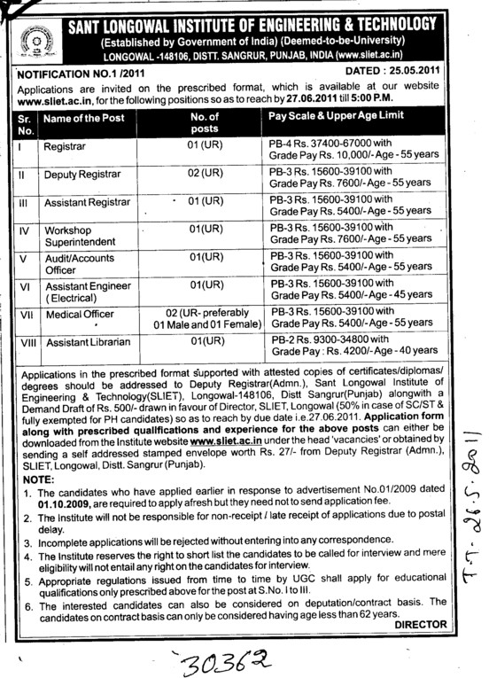 Registrar and Assistant Engineer etc (Sant Longowal Institute of Engineering and Technology SLIET)