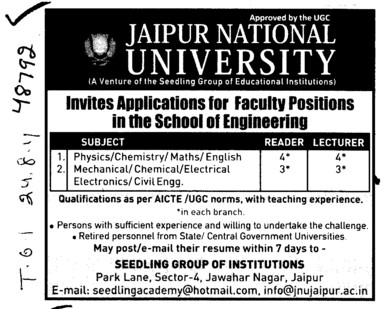 Lecturers and Readers (Jaipur National University)