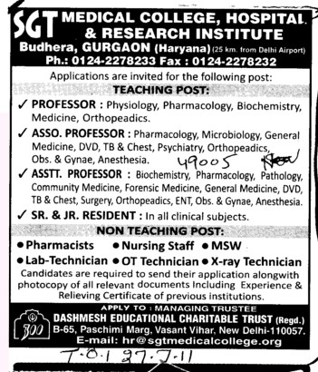 Professors Associate Professors Lecturers and Assistant Professors etc (SGT Medical College)