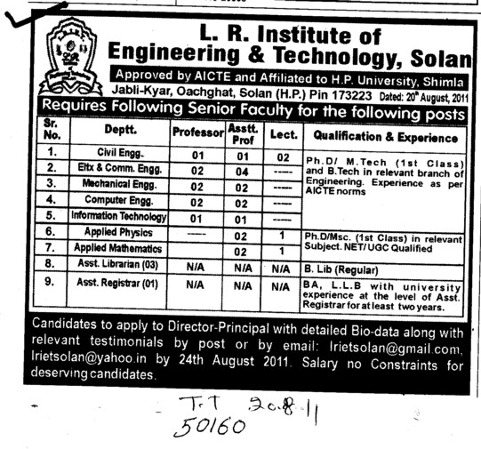 Professors Associate Professors Lecturers and Assistant Professors etc (LR Institute of Engineering and Technology)