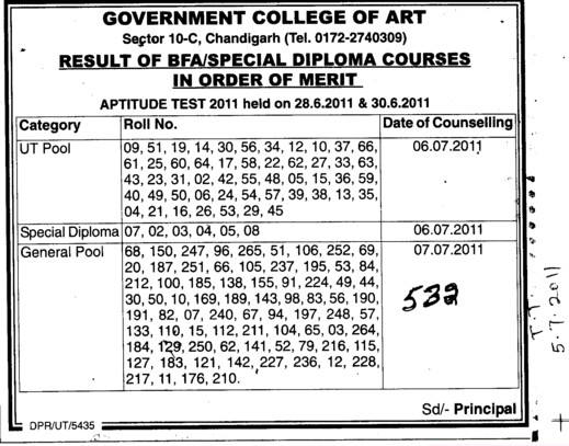 BFA Result and Special Diploma Courses (Government College of Art)